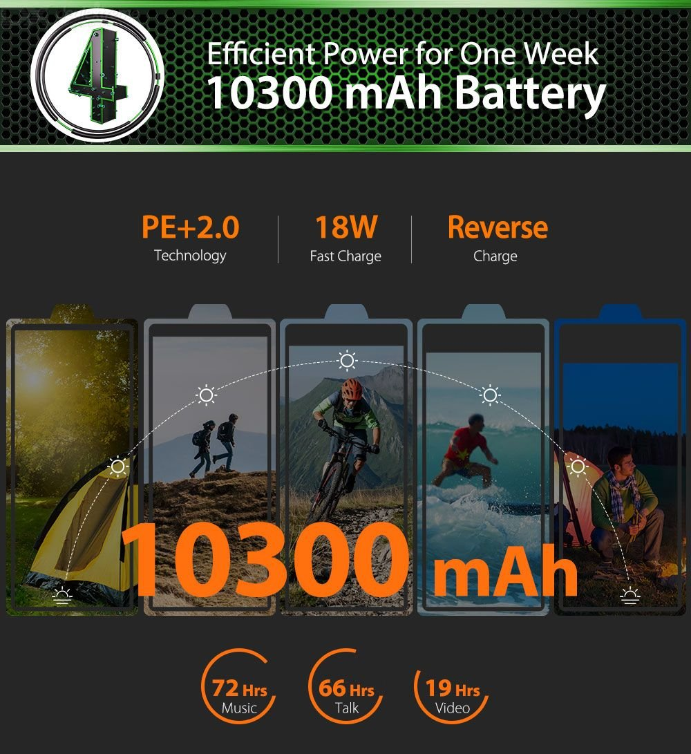 Ulefone Armor 3W battery