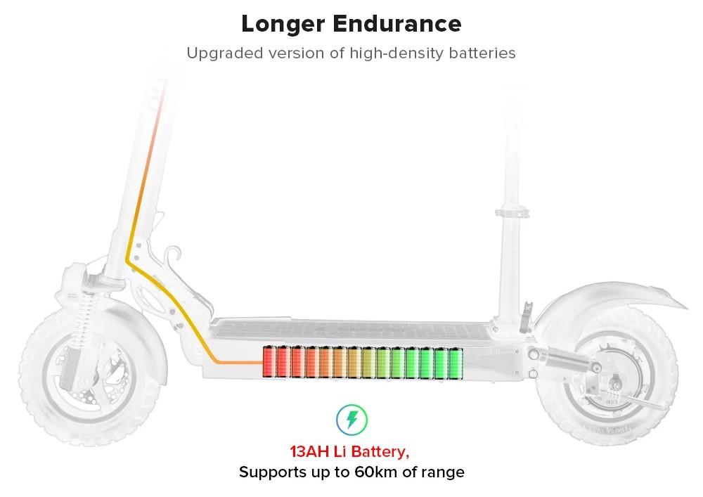 KIRIN M4 Pro - Longer Endurance