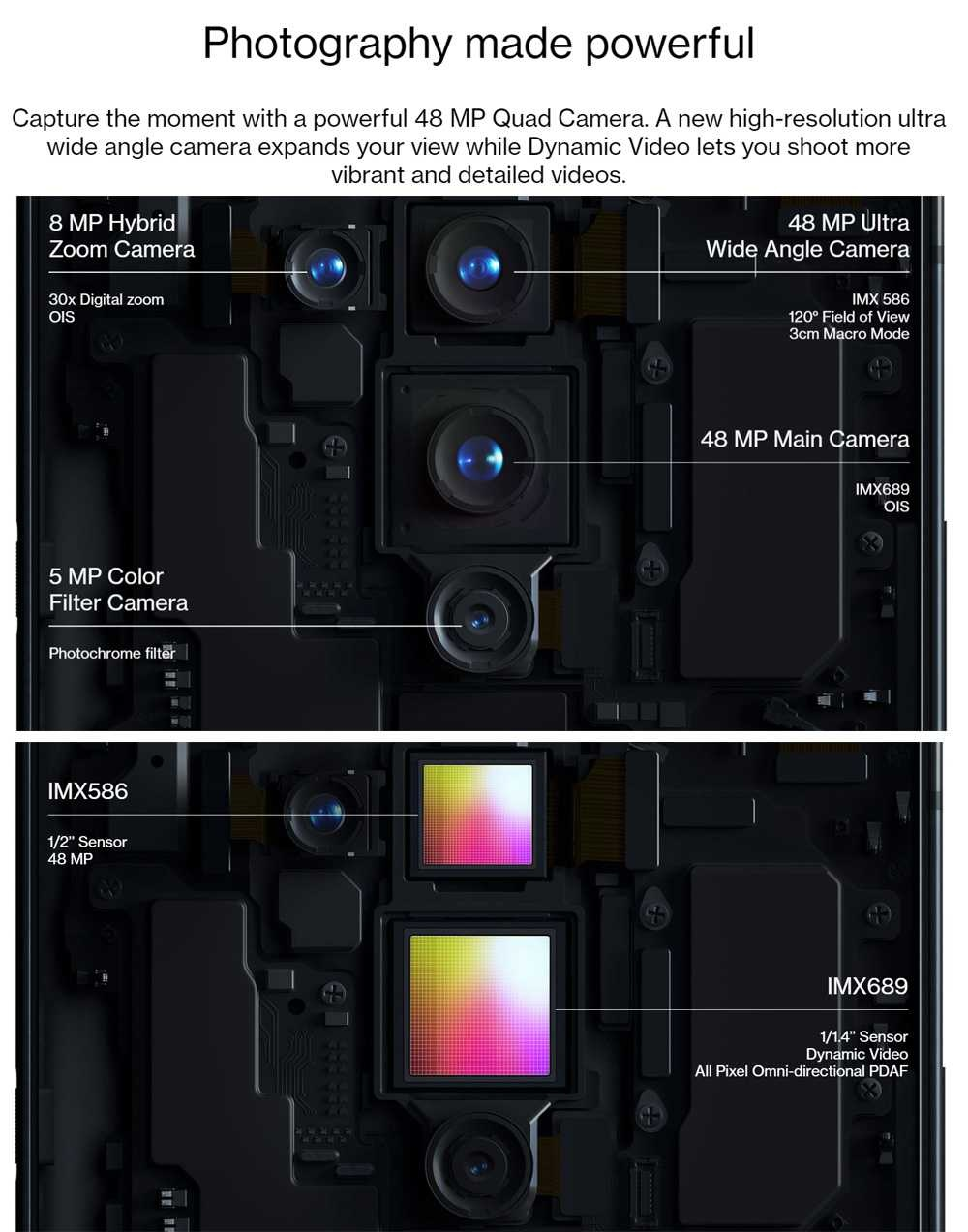 OnePlus 8 Pro - camera