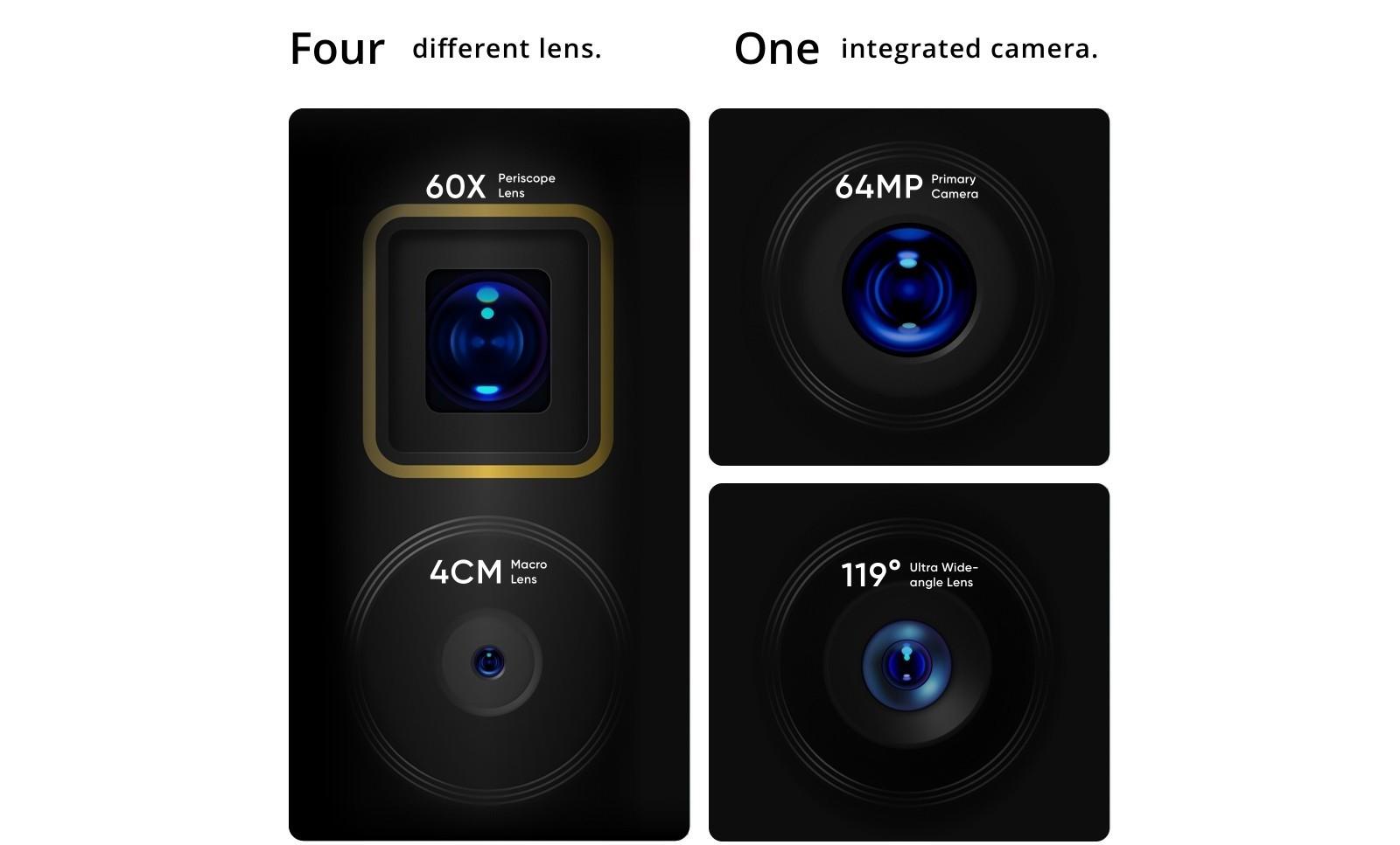 Realme X3 SuperZoom - Camera