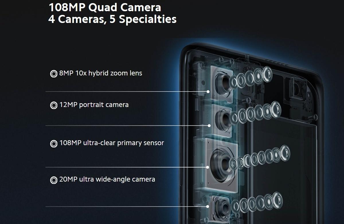 Xiaomi Mi 10 Pro - Cameras