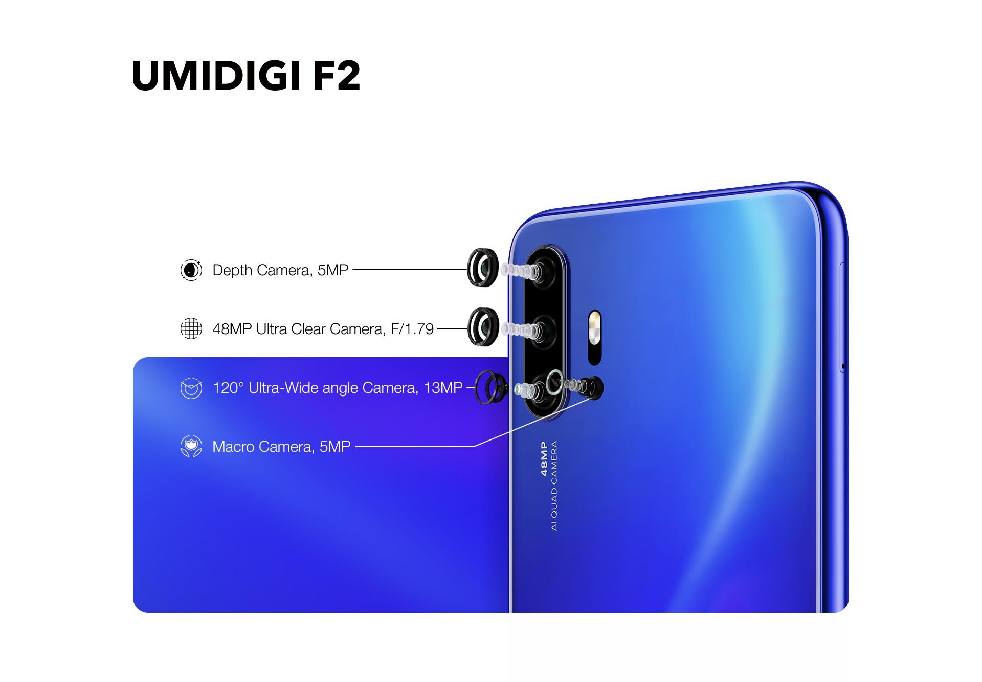 UMiDigi F2 Camera