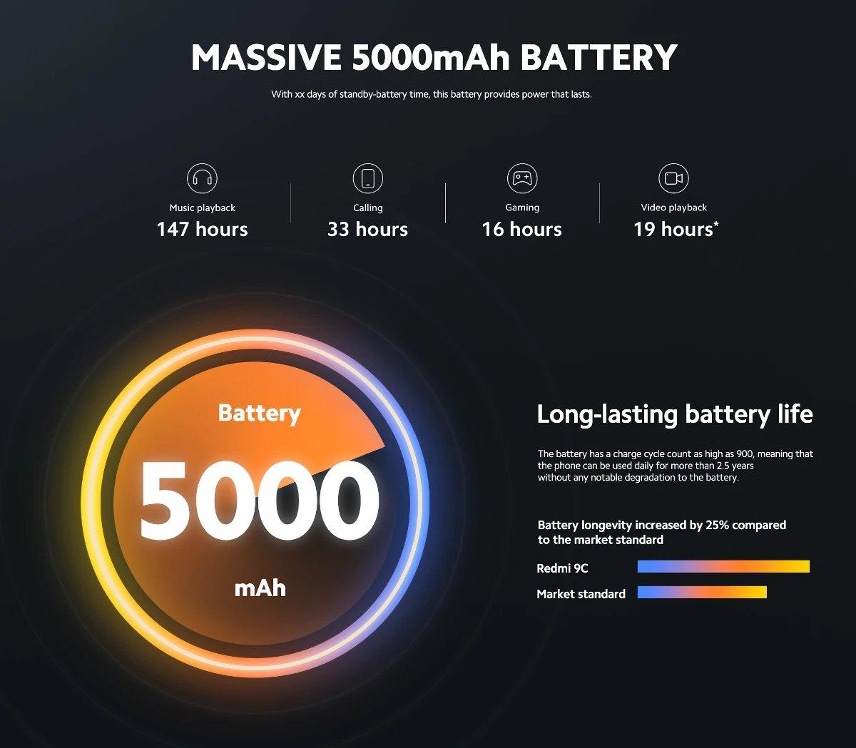 Redmi 9C - 5000mAh battery
