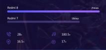 Xiaomi Redmi 8-4
