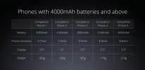 Xiaomi Redmi Note 3 Pro-21