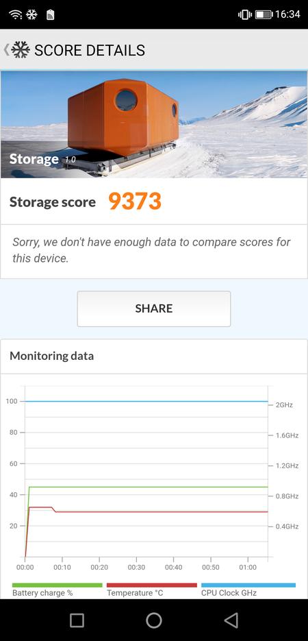 PCMARK Storage