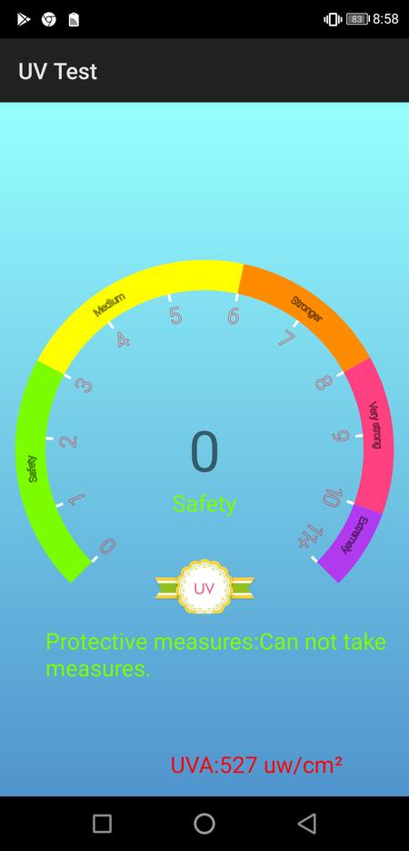 UV Test