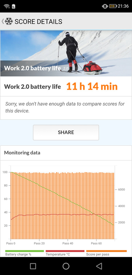 Ulefone Armor 6S Battery Test