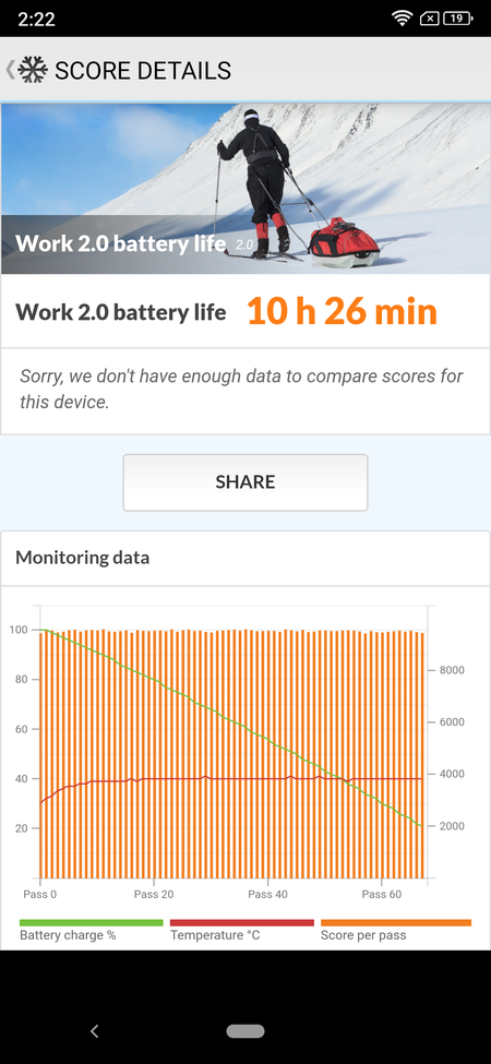 Ulefone Armor 7 - Battery Test